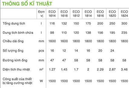 MÁY NĂNG LƯỢNG MẶT TRỜI ỐNG THỦY TINH CHÂN KHÔNG ECO-TUBE