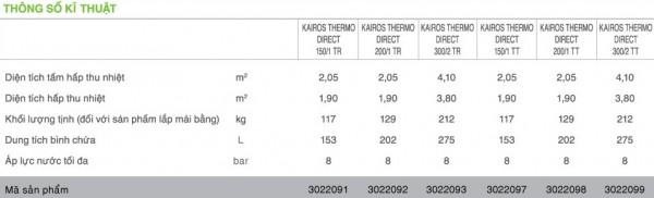 Thông số kỹ thuật KAIROS THERMO 150L
